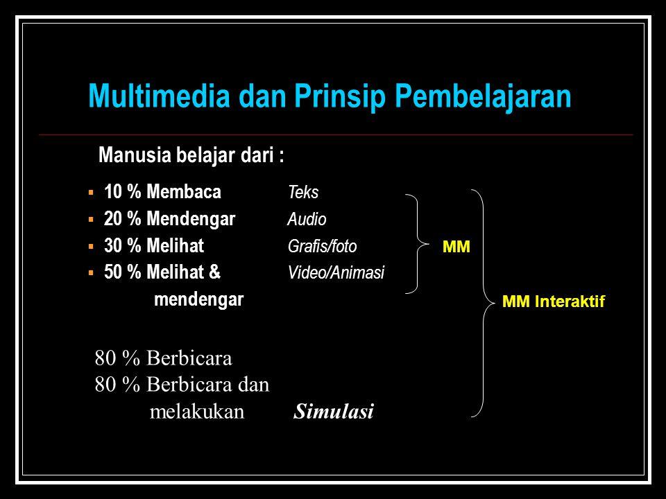 Multimedia dan Prinsip Pembelajaran