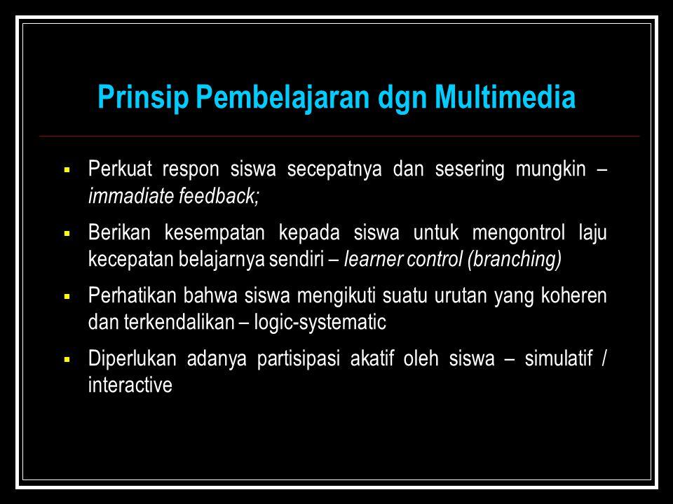 Prinsip Pembelajaran dgn Multimedia
