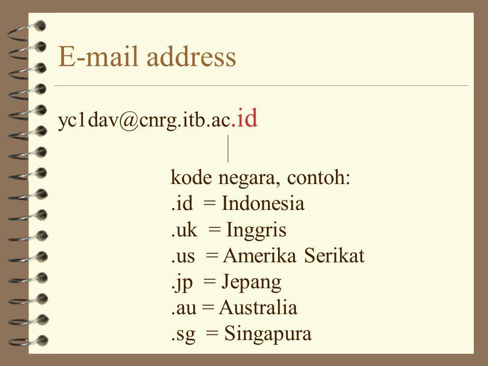 E-mail address yc1dav@cnrg.itb.ac.id kode negara, contoh: