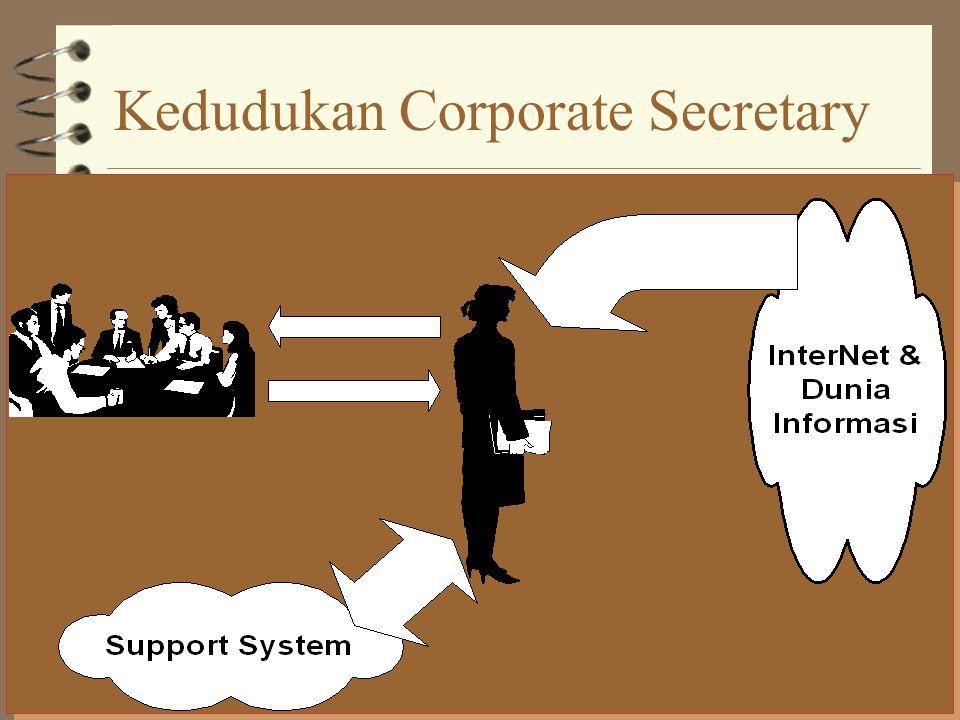 Kedudukan Corporate Secretary