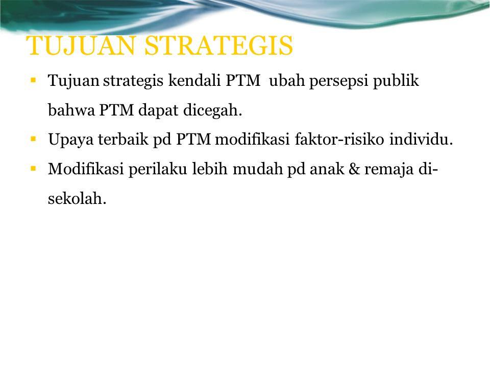 TUJUAN STRATEGIS Tujuan strategis kendali PTM ubah persepsi publik bahwa PTM dapat dicegah. Upaya terbaik pd PTM modifikasi faktor-risiko individu.