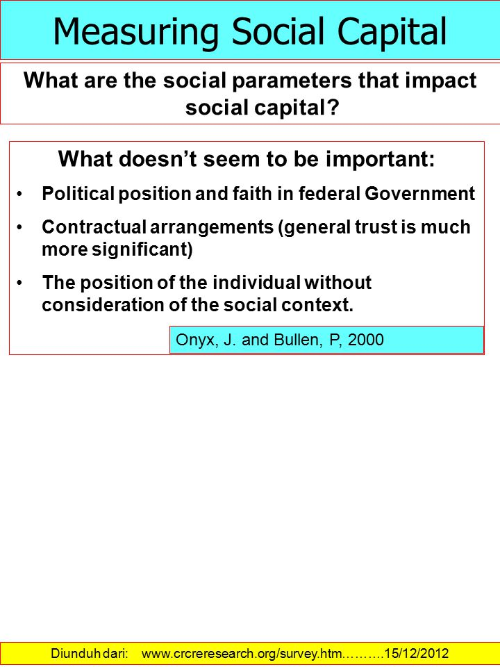 Measuring Social Capital