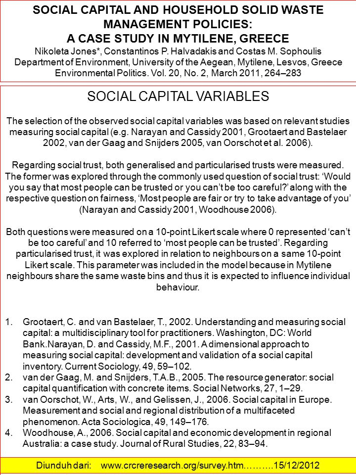 SOCIAL CAPITAL VARIABLES