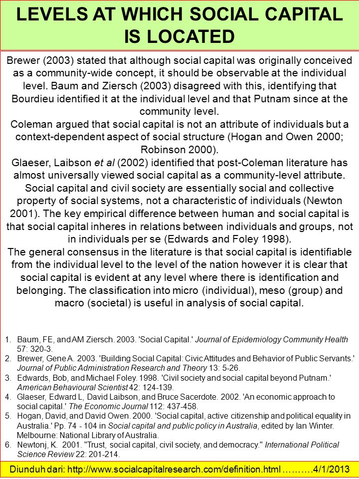 LEVELS AT WHICH SOCIAL CAPITAL IS LOCATED