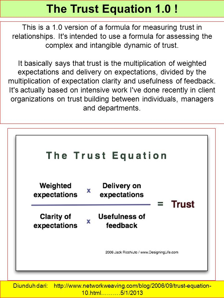 The Trust Equation 1.0 !