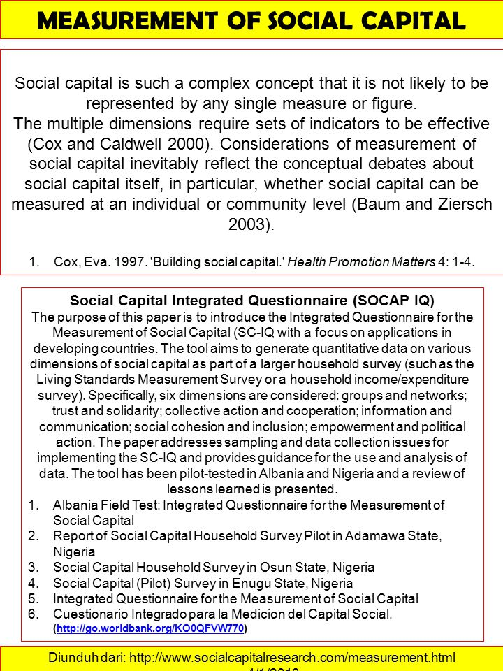 MEASUREMENT OF SOCIAL CAPITAL