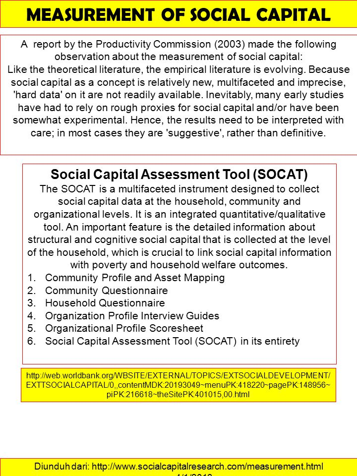 MEASUREMENT OF SOCIAL CAPITAL Social Capital Assessment Tool (SOCAT)