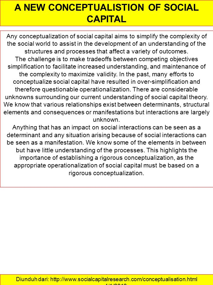 A NEW CONCEPTUALISTION OF SOCIAL CAPITAL