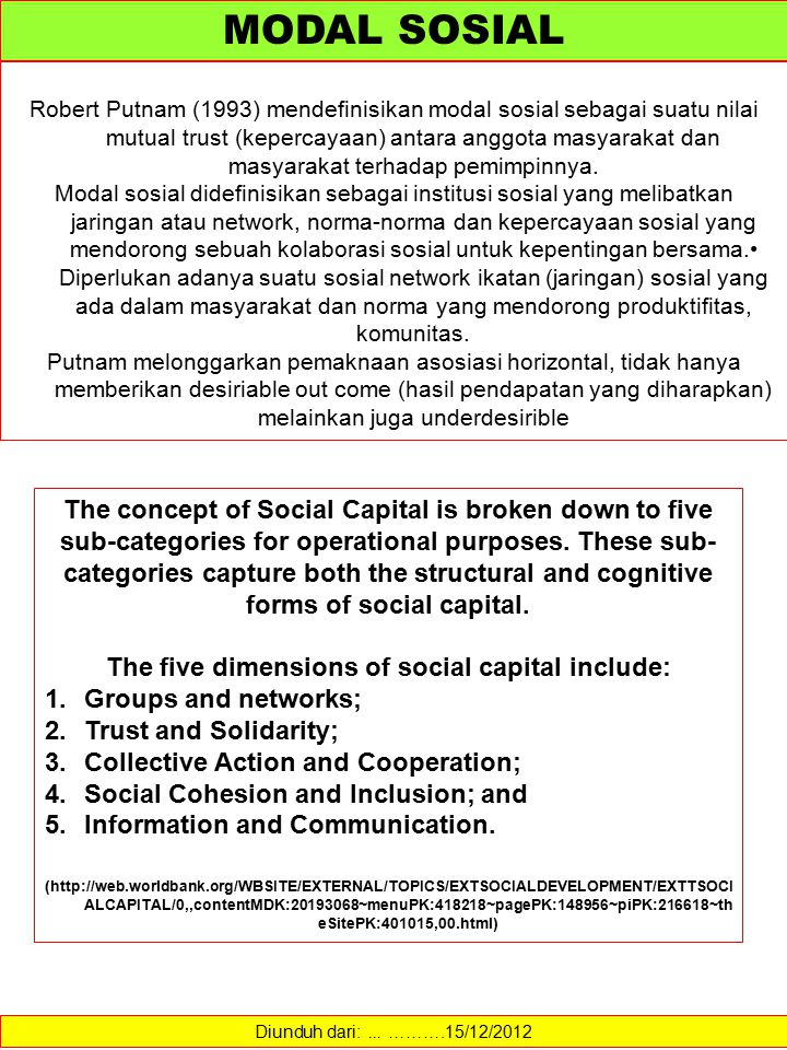 The five dimensions of social capital include: