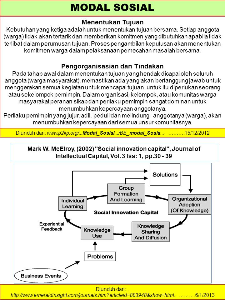 Pengorganisasian dan Tindakan