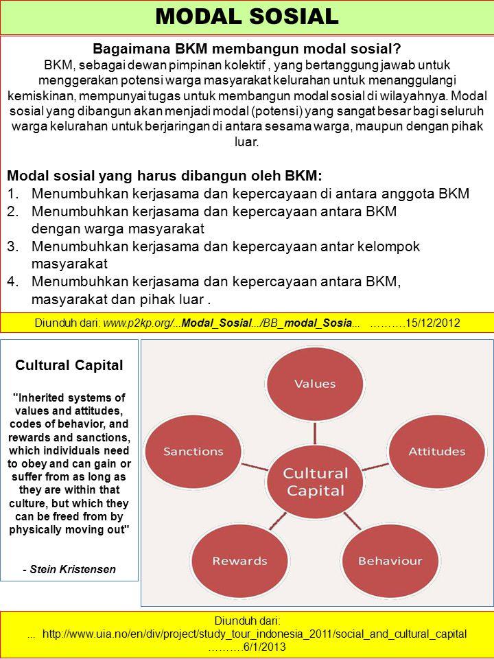 Bagaimana BKM membangun modal sosial