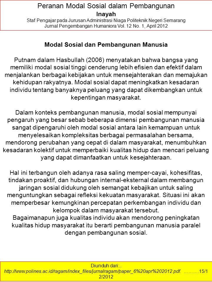 Modal Sosial dan Pembangunan Manusia