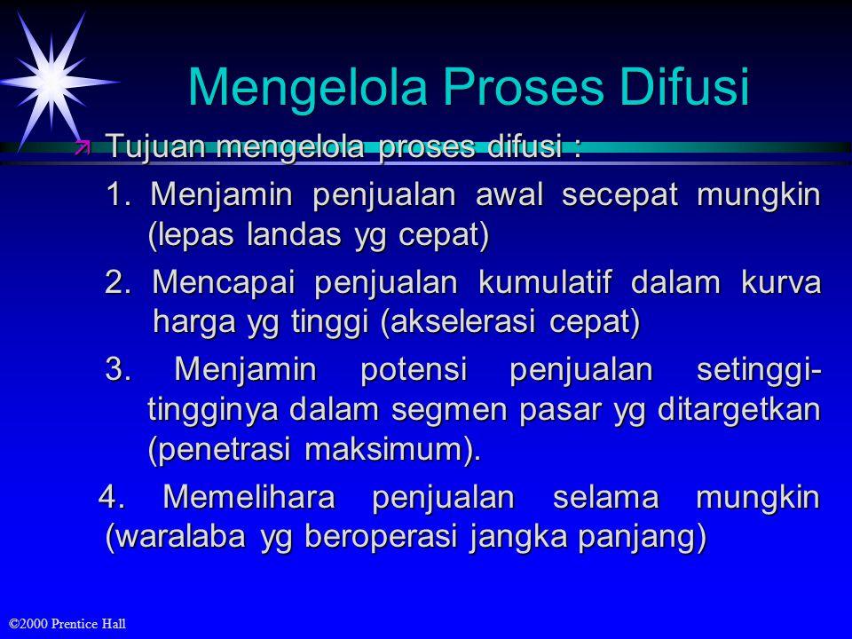 Mengelola Proses Difusi