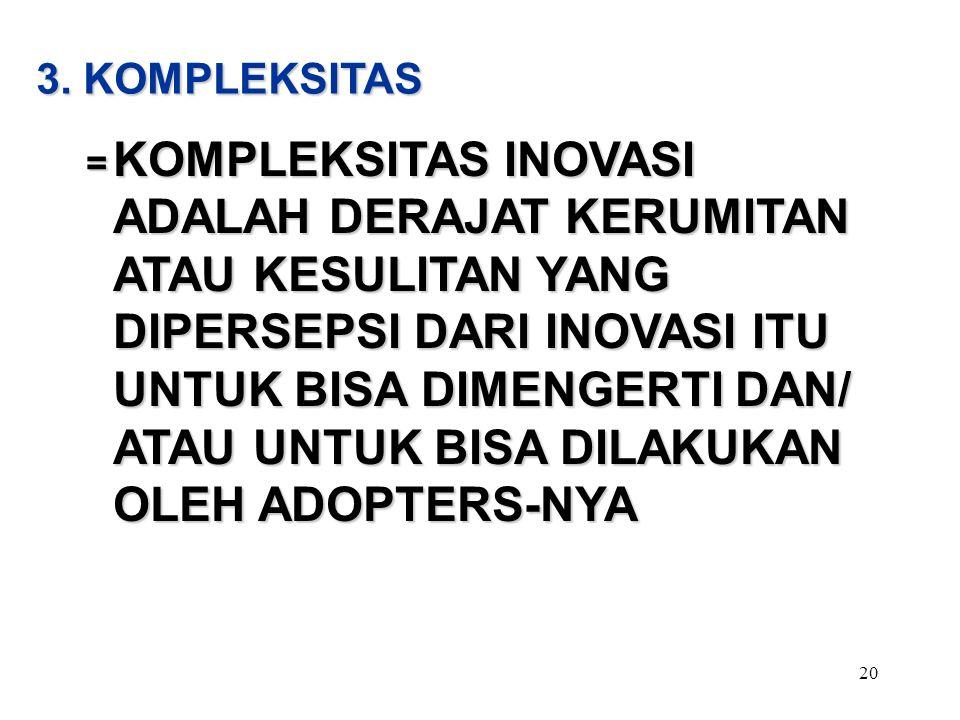 3. KOMPLEKSITAS