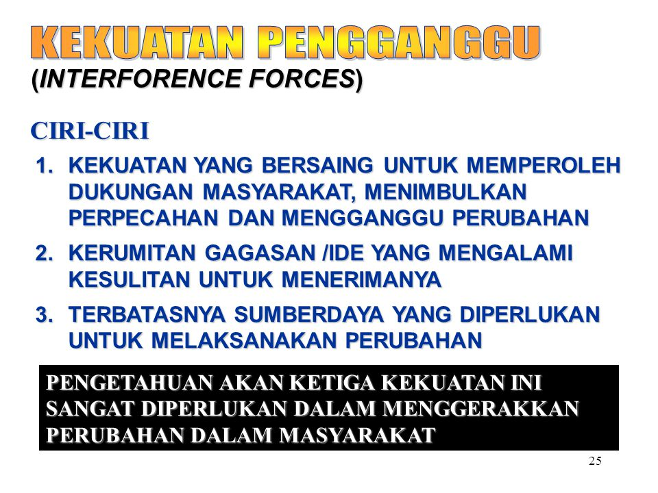 KEKUATAN PENGGANGGU (INTERFORENCE FORCES) CIRI-CIRI