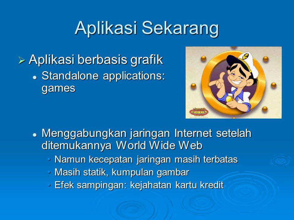 Aplikasi Sekarang Aplikasi berbasis grafik