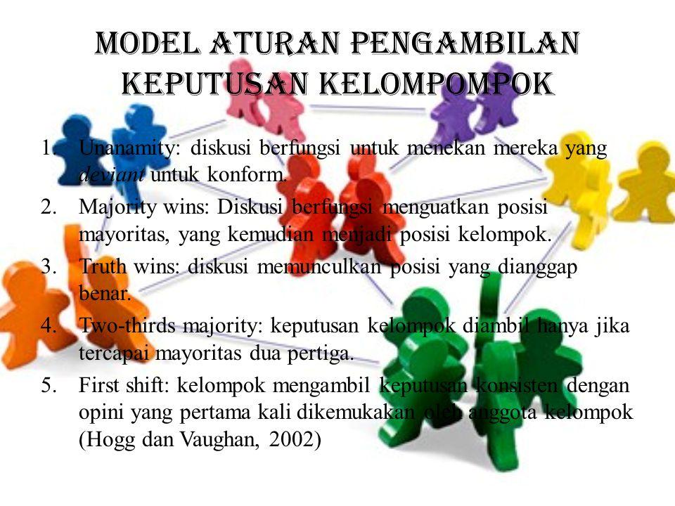 Model aturan pengambilan keputusan kelompompok