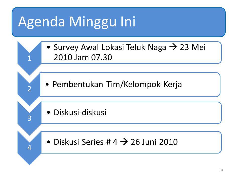 Survey Awal Lokasi Teluk Naga  23 Mei 2010 Jam 07.30