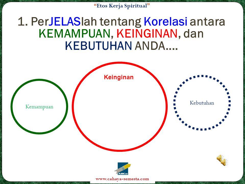 1. PerJELASlah tentang Korelasi antara KEMAMPUAN, KEINGINAN, dan KEBUTUHAN ANDA....