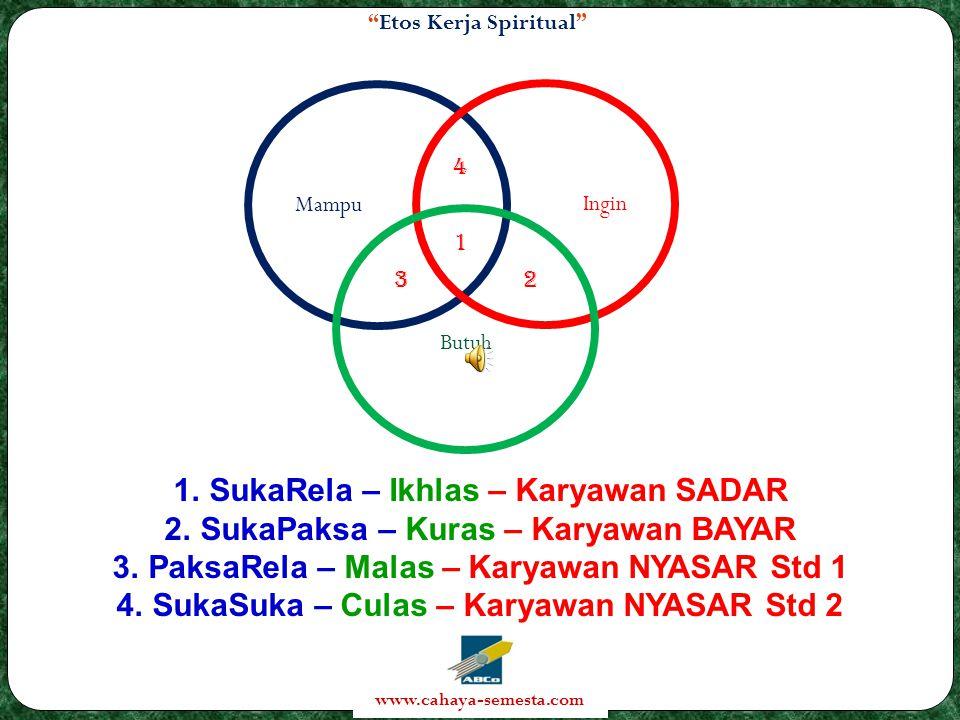 SukaRela – Ikhlas – Karyawan SADAR SukaPaksa – Kuras – Karyawan BAYAR