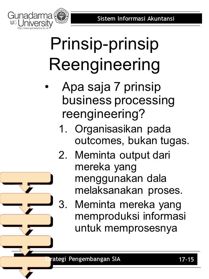 Prinsip-prinsip Reengineering