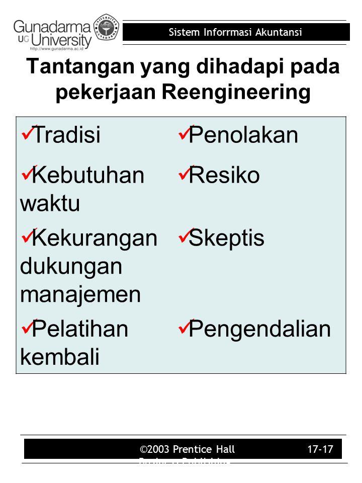 Tantangan yang dihadapi pada pekerjaan Reengineering