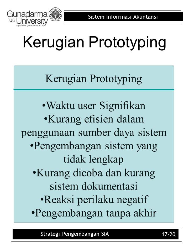 Kerugian Prototyping Kerugian Prototyping Waktu user Signifikan