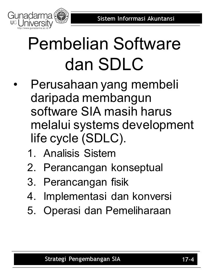Pembelian Software dan SDLC