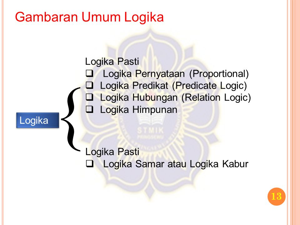 { Gambaran Umum Logika Logika Pasti Logika Pernyataan (Proportional)