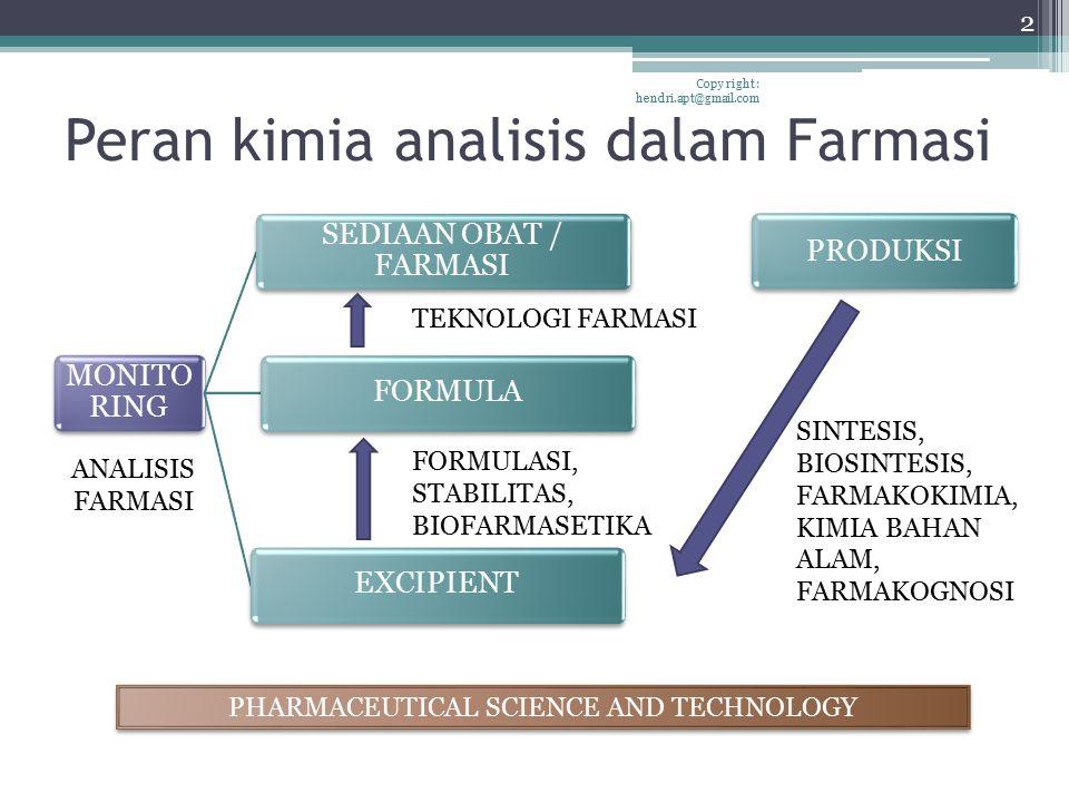 Peran kimia analisis dalam Farmasi