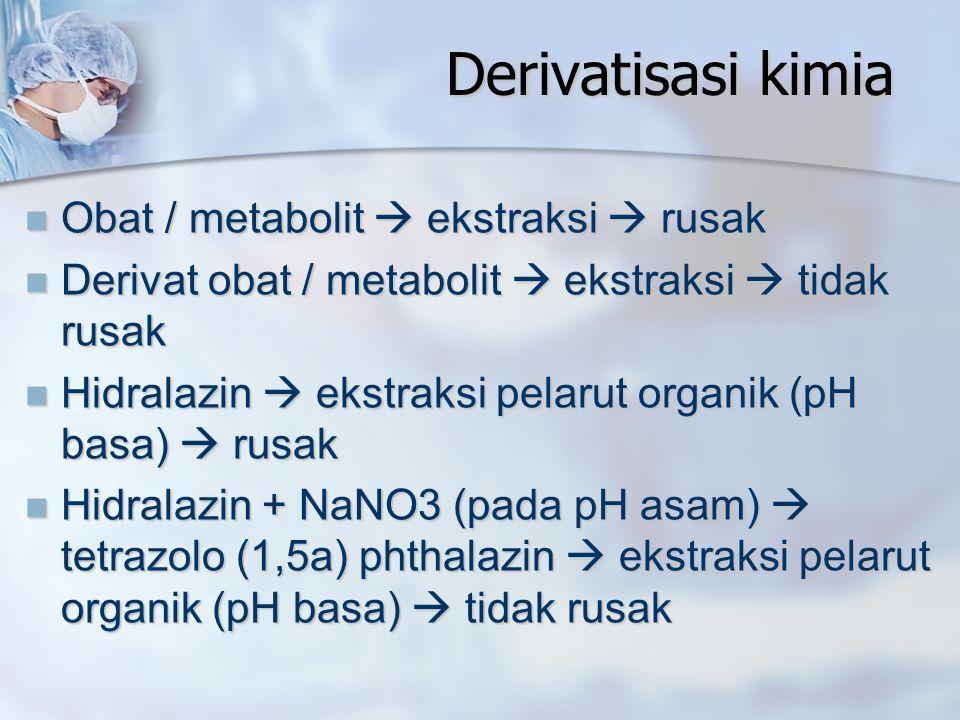 Derivatisasi kimia Obat / metabolit  ekstraksi  rusak
