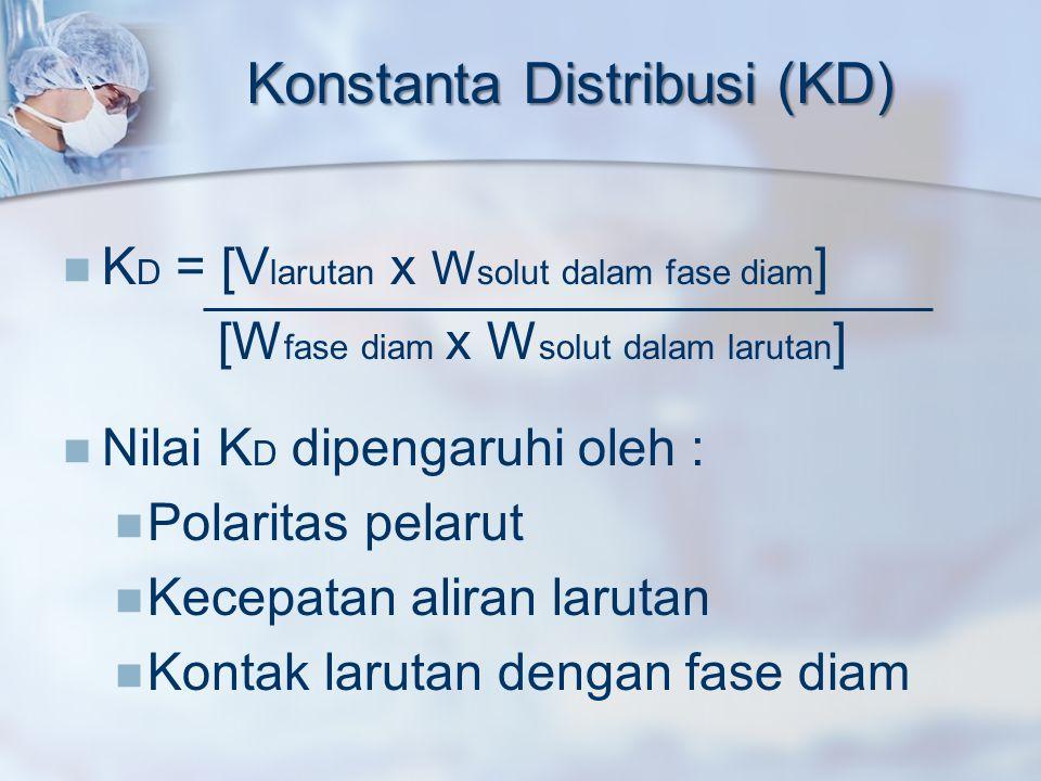 Konstanta Distribusi (KD)