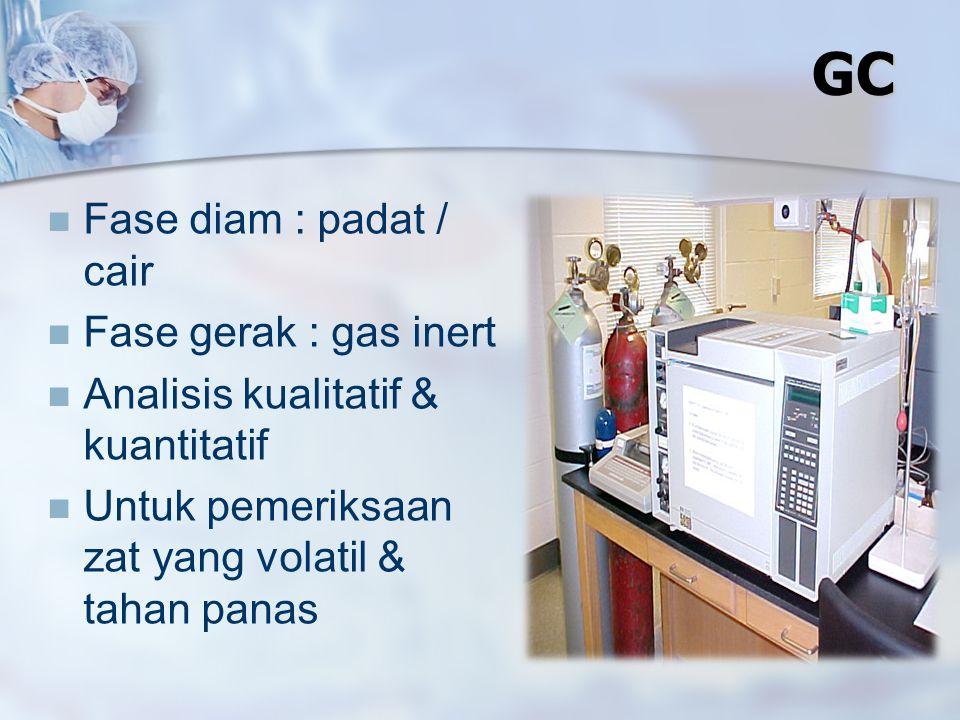 GC Fase diam : padat / cair Fase gerak : gas inert