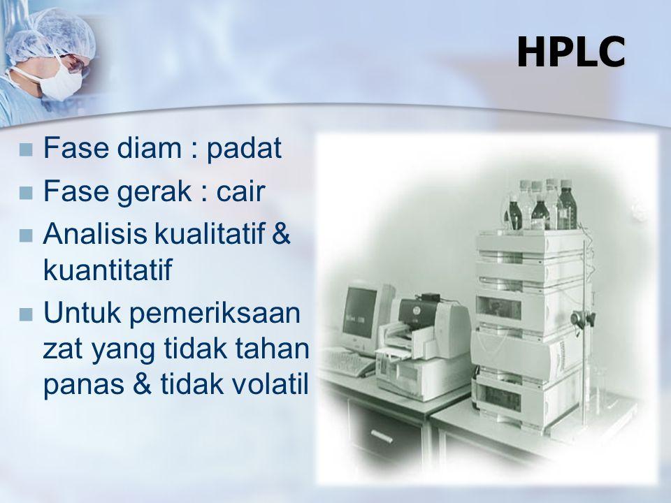 HPLC Fase diam : padat Fase gerak : cair