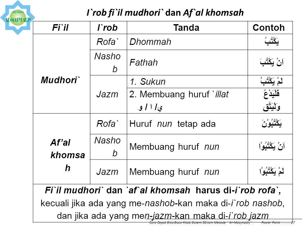 Keterangan ; Nomer urut 1 digunakan untuk pelaku pekerjaan orang ke-3 laki-laki (mudzakkar) yang belum disebutkan sebelumnya, (berapapun jumlahnya).