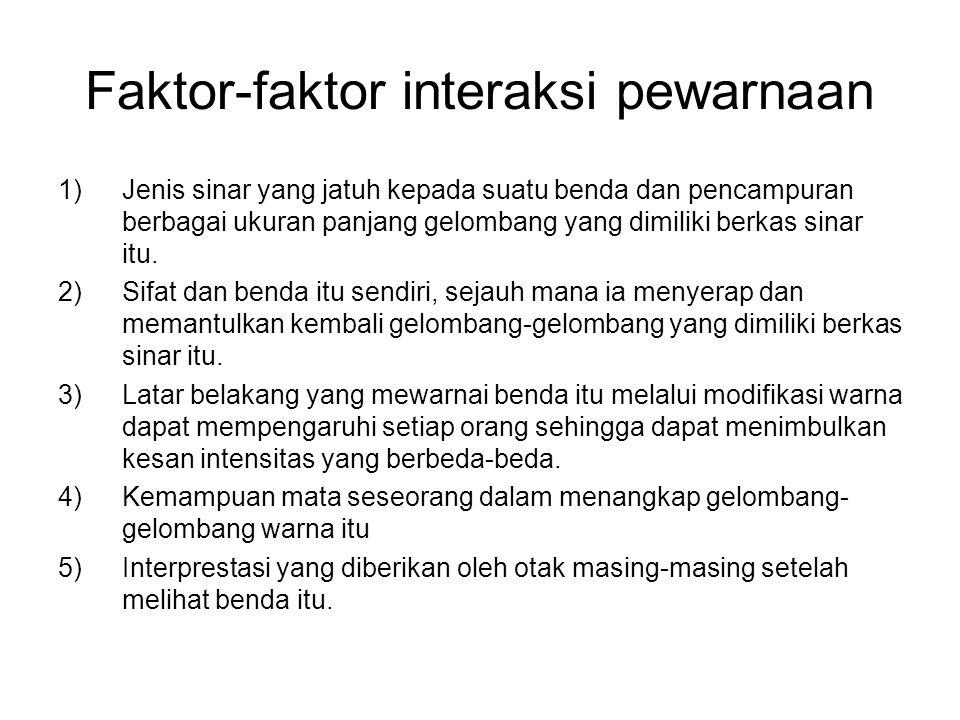 Faktor-faktor interaksi pewarnaan