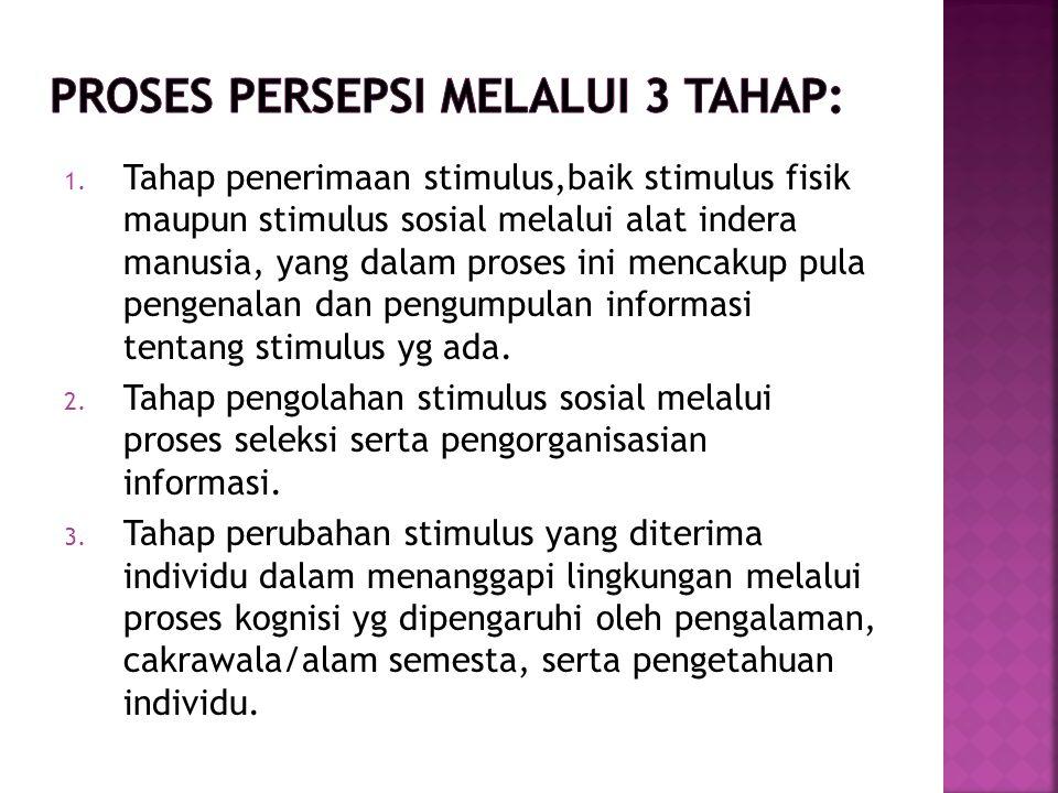 Proses persepsi MELALUI 3 TAHAP: