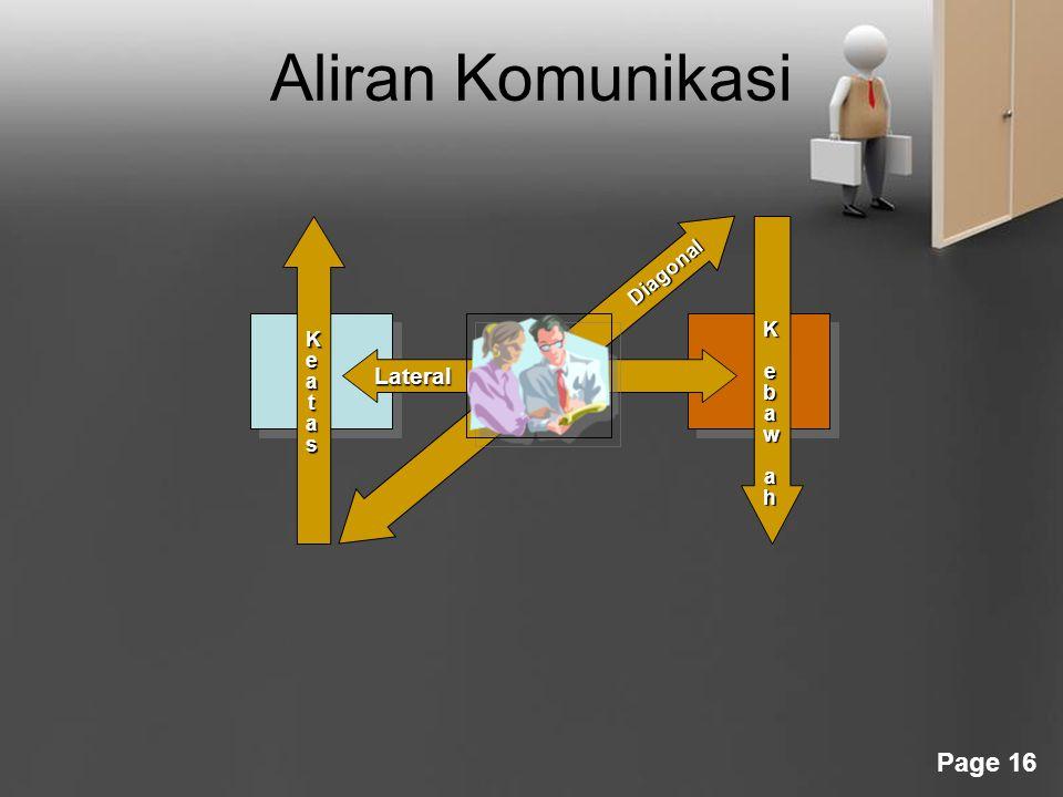 Aliran Komunikasi Diagonal Ke a t as K e b a w a h Lateral