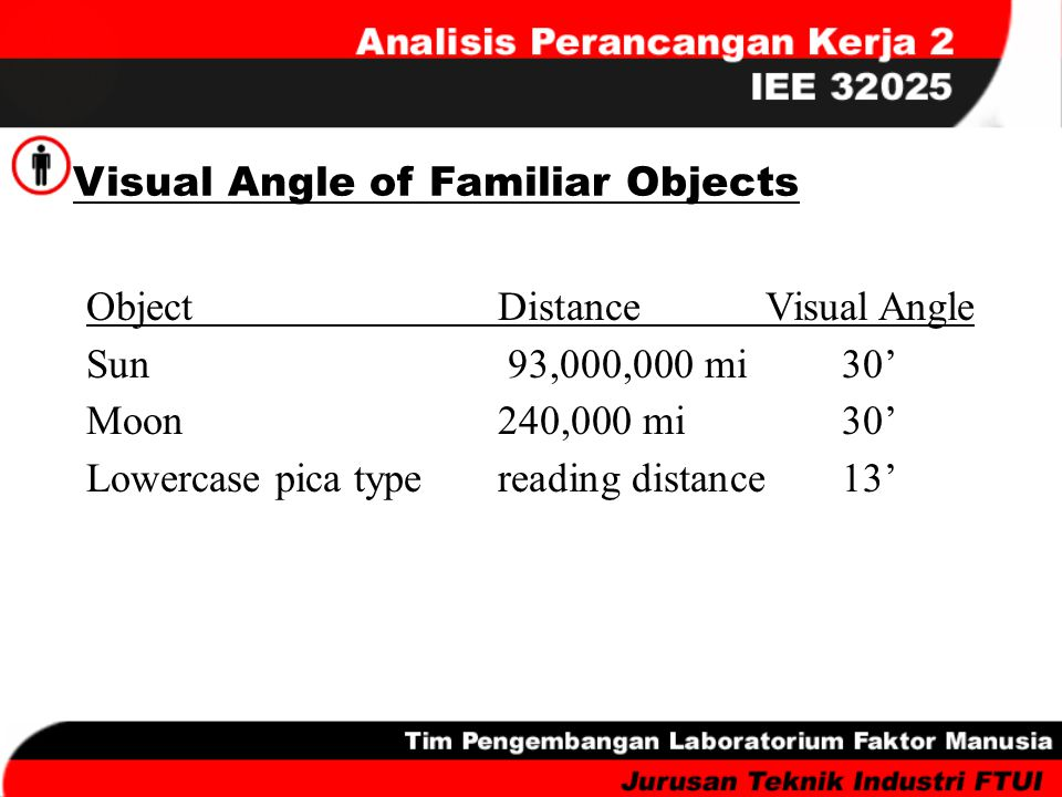 Visual Angle of Familiar Objects