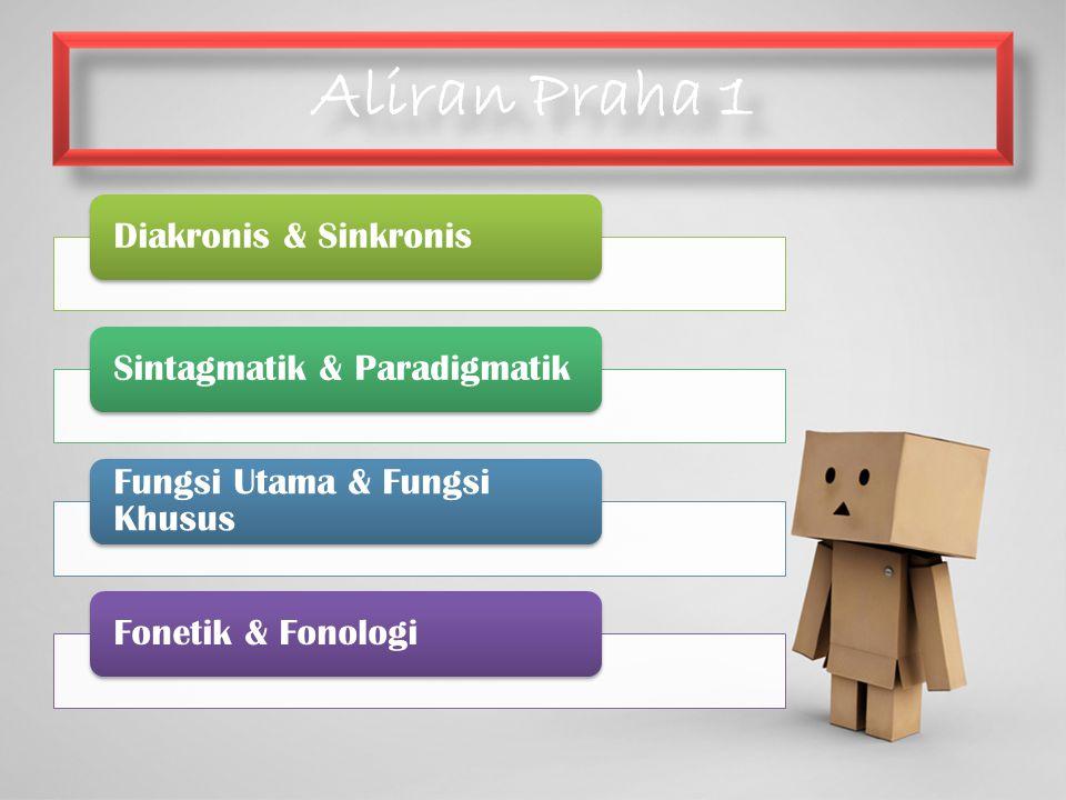 Aliran Praha 1 Diakronis & Sinkronis Sintagmatik & Paradigmatik