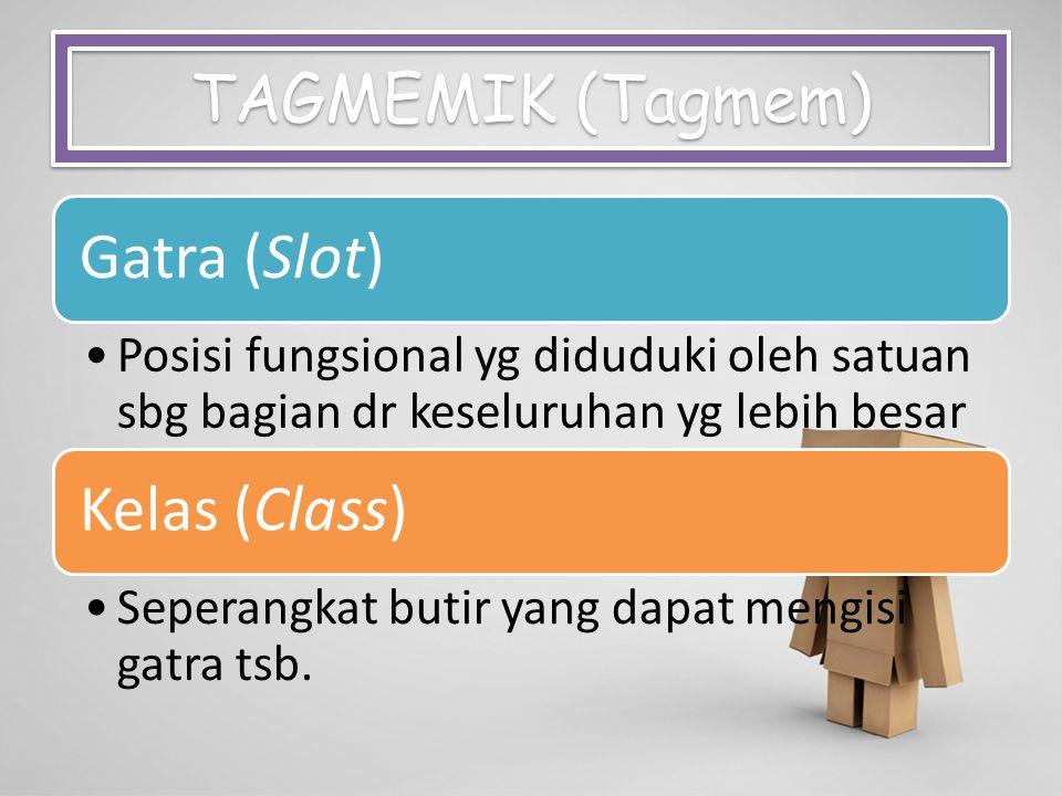 Gatra (Slot) Kelas (Class) TAGMEMIK (Tagmem)