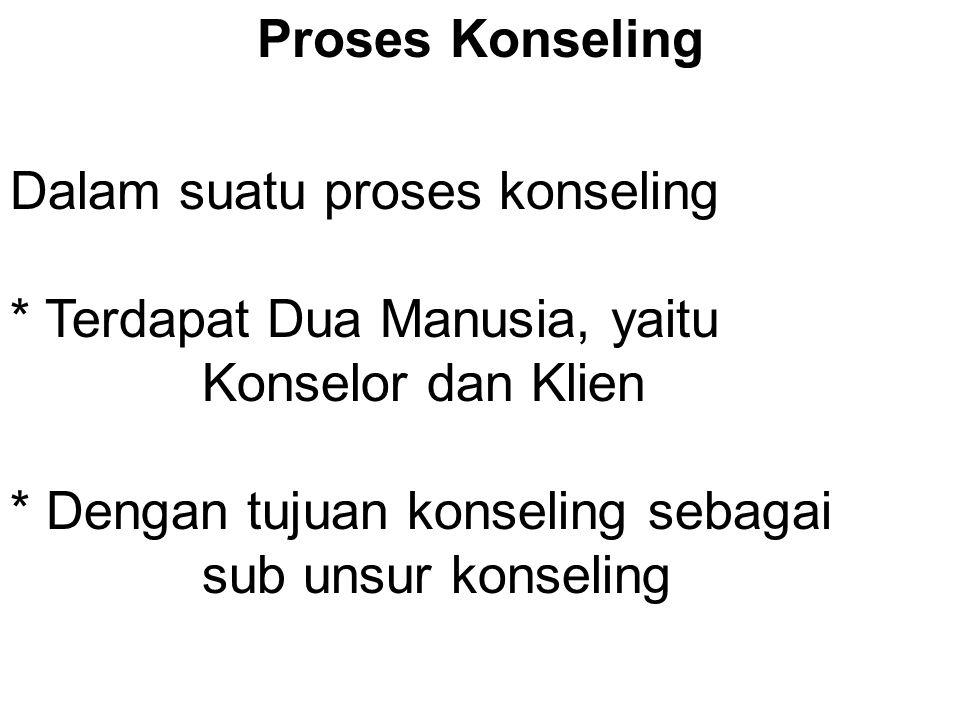 Proses Konseling Dalam suatu proses konseling. * Terdapat Dua Manusia, yaitu Konselor dan Klien.