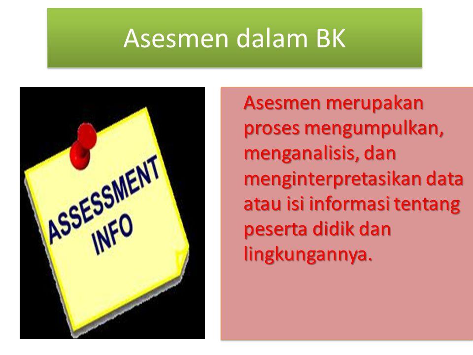 Asesmen dalam BK
