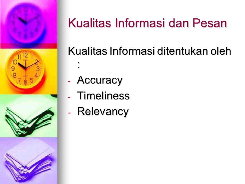 Kualitas Informasi dan Pesan