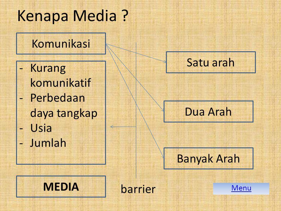 Kenapa Media Komunikasi Satu arah Kurang komunikatif