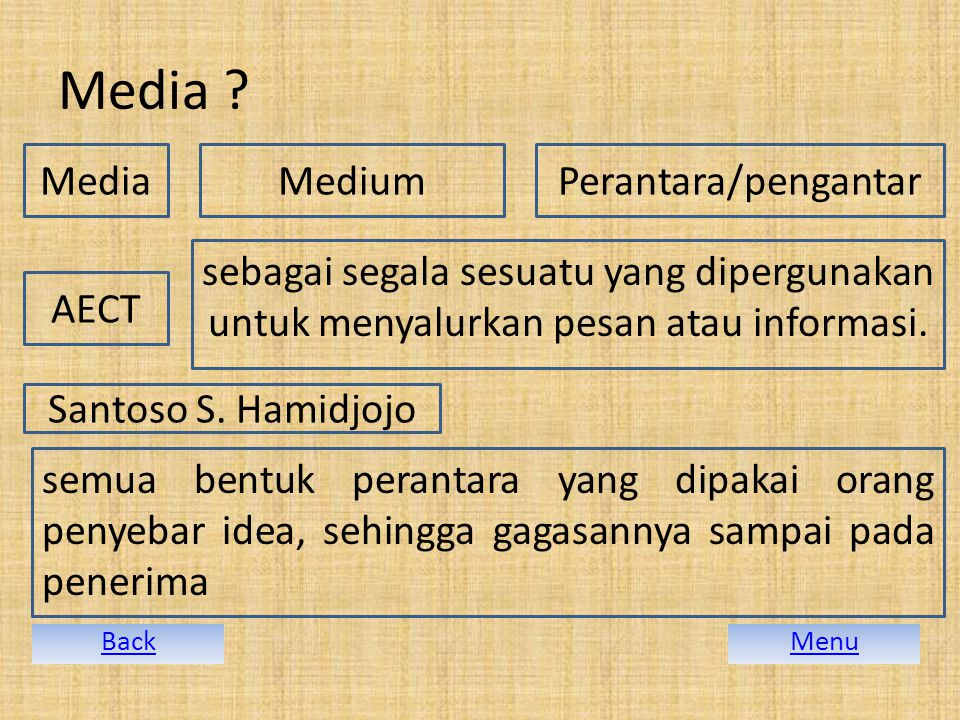 Media Media Medium Perantara/pengantar