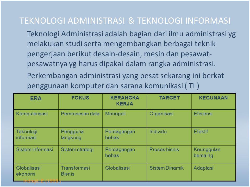 TEKNOLOGI ADMINISTRASI & TEKNOLOGI INFORMASI