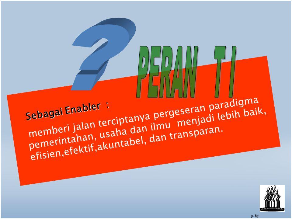 PERAN T I.