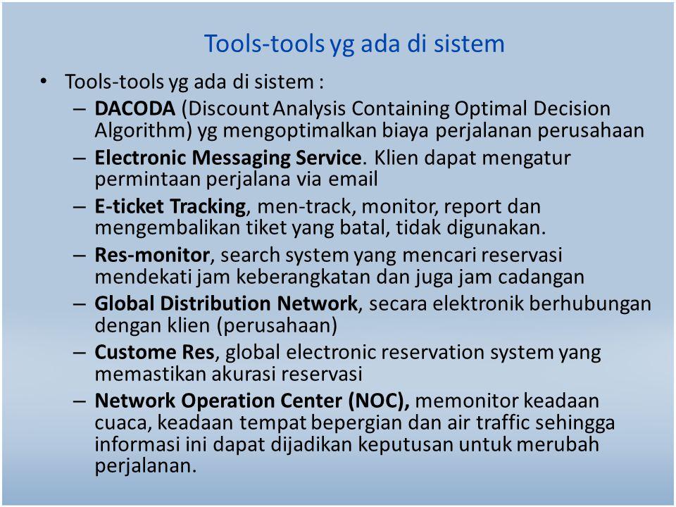 Tools-tools yg ada di sistem