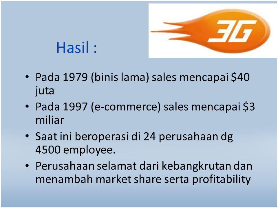 Hasil : Pada 1979 (binis lama) sales mencapai $40 juta